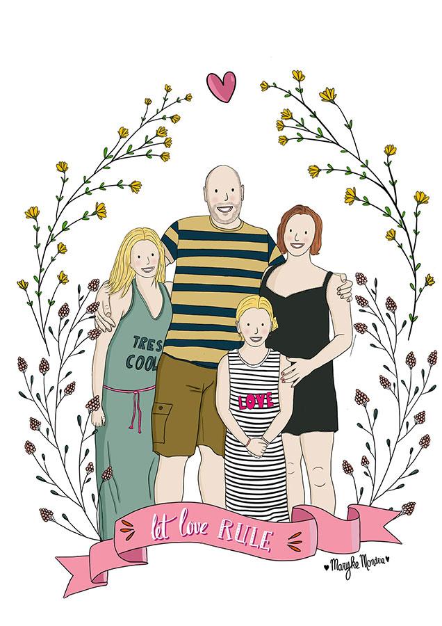 Getekend-Familieportret-familie-brinks